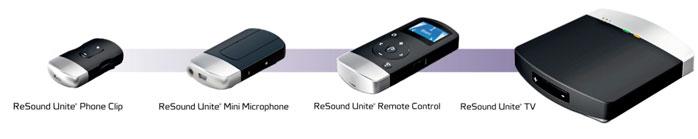 GNResound Unite Hearing Aid Accessories